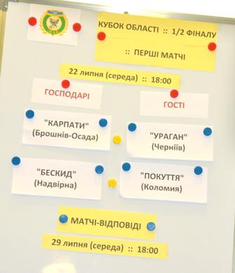 Жеребкування Кубку області з футболу сезону 2019-2020